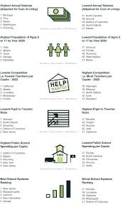 28 best first job images on pinterest resume ideas cv ideas and