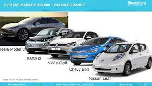 electric vehicles autonomous electric vehicles the real monopoly utility killer