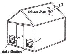 ventilation fans for greenhouses greenhouse fan shutter pinteres