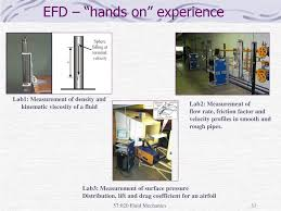 ppt introduction to fluid mechanics powerpoint presentation