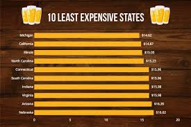 what is the average price for a one bedroom apartment how much does beer cost in your state
