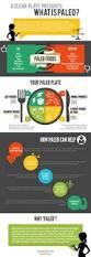the ultimate paleo diet food list infographics paleo diet