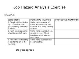 graphics for job hazard analysis graphics www graphicsbuzz com