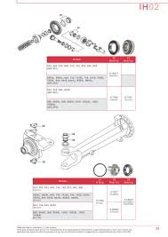 case ih 956xl parts manual what to look for when buying case ih