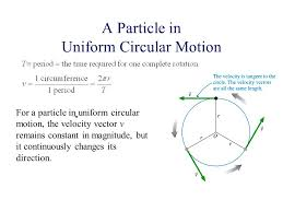 1 rotational kinematics rotational motion and angular displacement