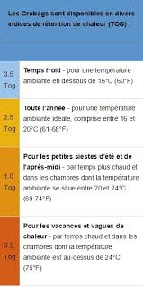température chambre bébé été comment bien choisir la gigoteuse de bébé grobag vous explique