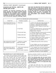 fuses jeep grand cherokee 2002 wj 2 g workshop manual