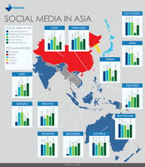 West Asia Map by Social Media In Asia Infographic