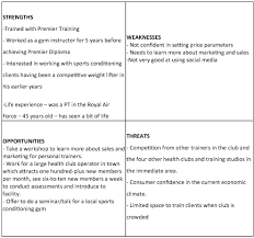 swot analysis for personal trainers premier global nasm