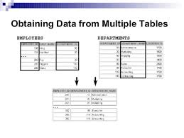 Join Three Tables Sql Sql Join