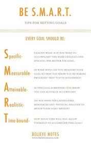 goal setting small changes with big results setting goals be