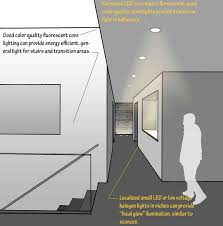 Corridor Kitchen Designs Corridor Design On Pinterest Hotel Hotels And Narrow Learn More At