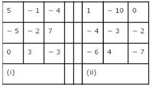 ncert solutions for class 7th maths chapter 1 all q u0026a