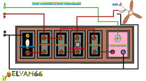 ceiling fan wiring connection diagram how to connect fan