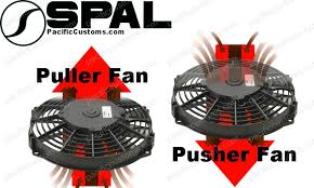 electric radiator fans pacific customs 4 inch radiator fans and dune buggy parts sandrail