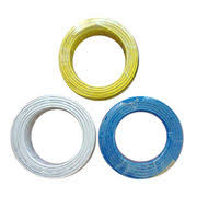 china electric resistance wire suppliers electric resistance wire