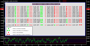 forex pairs correlation table cross currency pairs correlation advanced analysis by trader