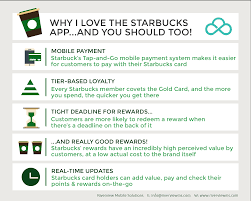Starbucks Business Cards The Only Starbucks Case Study You Need U2013 Riverviewms U2013 Medium