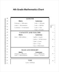 weight conversion chart hitecauto us