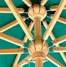 patio umbrella umbrella all architecture and design