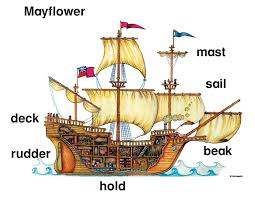 diagram of the mayflower 5a and 5b for wednesday 17 11 1 draw