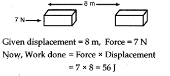ncert solutions for class 9 science chapter 11 work power and
