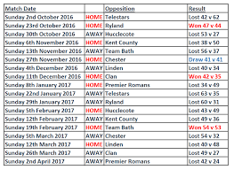 premier league results table and fixtures results for 2016 2017 season team jets netball club