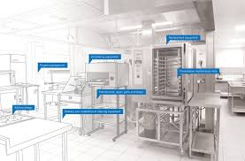 kitchenfm catering equipment kitchen management and maintenance