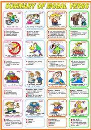 english teaching worksheets modal verbs