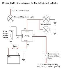 bmw e46 wiring diagram bmw wiring diagram gallery