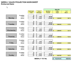 Sales Spreadsheets by Restaurant Operations Spreadsheet Library
