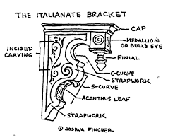 the picturesque style italianate architecture the italianate bracket
