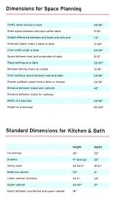 100 standard dimensions for kitchen cabinets kitchen corner standard dimensions for kitchen cabinets tag for standard size of kitchen nanilumi