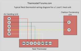 thermostat wiring color code diagrams thermostat wire color codes
