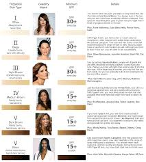how to find the best hair color for your skin tone hair coloring