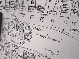 home design story users the design process a pyramid freecodec