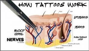 most least painful spot to get a tattoo 1000 geometric tattoos