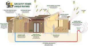 renewable energy house design home design ideas