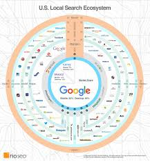 Americantowns Com Business Listing Location Listings Your Local Data Everywhere It Needs To Be