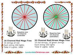 how to build a mega tree