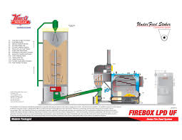 boiler working principle pdf lefuro com
