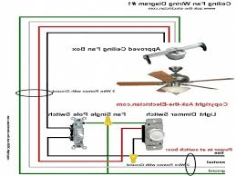 3 speed ceiling fan switch wiring diagram gallery inside u2013 puzzle