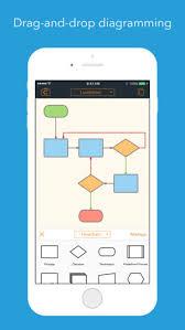 flowchart membuat sim lucidchart on the app store