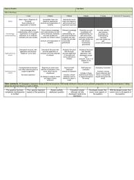 tok sample essays tok essay rubric sample essay rubric custom protection officer sample resume