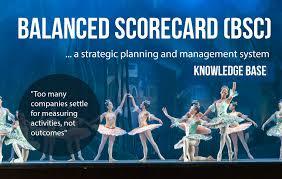 balanced scorecard bsc knowledge base nissen itsm u0026 its partner