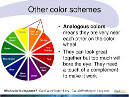 what each color means what color is response