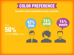 color preference 50 favorite colors
