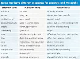 Earth Science Reference Table 2011 Words Matter Mountain Beltway Agu Blogosphere