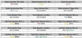 96 gmc suburban radio wiring diagram 96 wiring diagrams